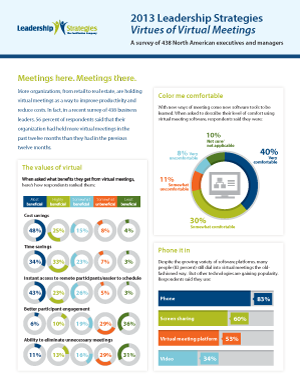 Virtues of Virtual Survey Results